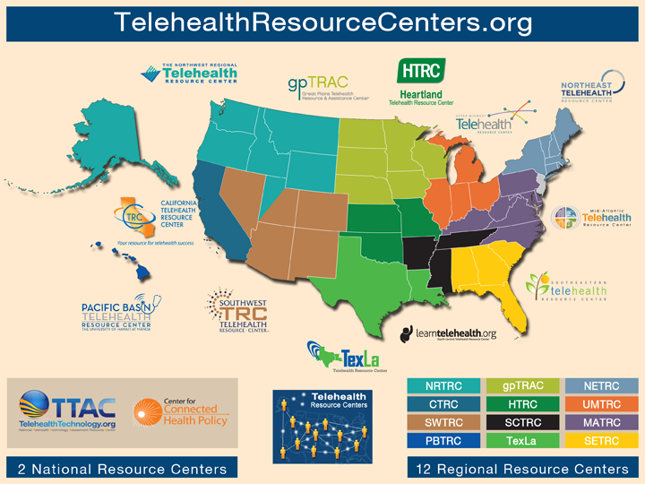 All 14 Telehealth Resource Centers (TRCs) in the United States