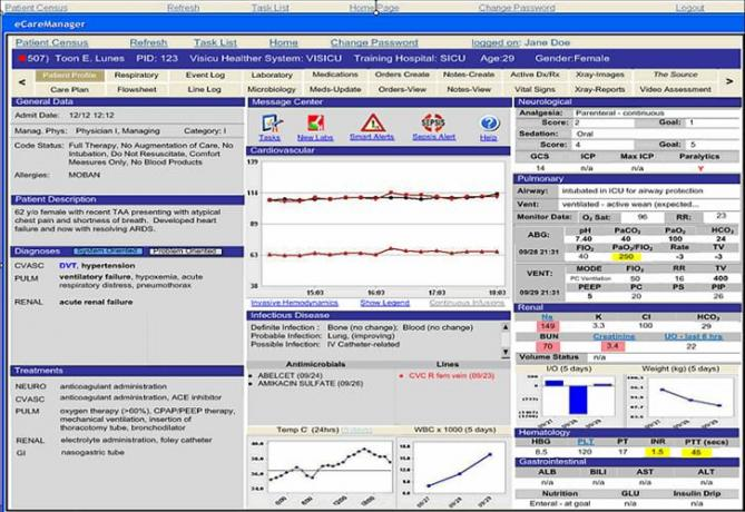 User Review: eICU-Philips eCareManager