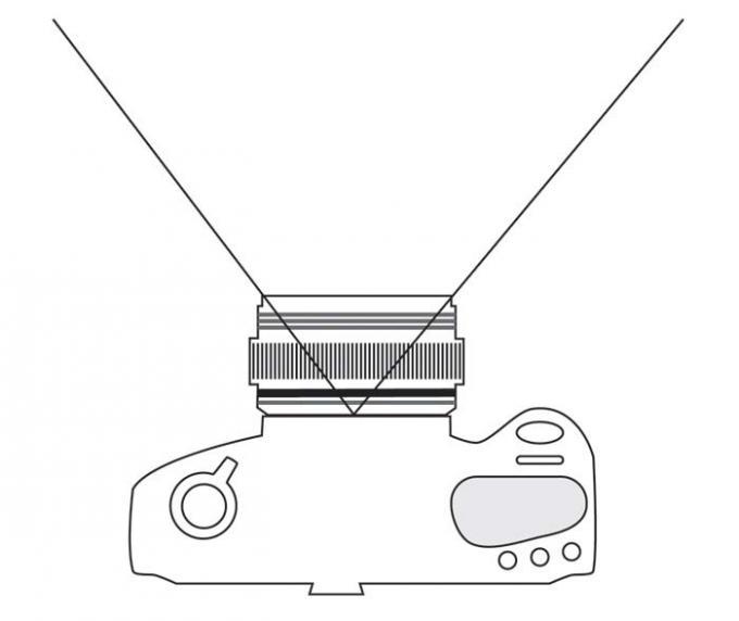 DSLR - Illustration - Camera Wide Angle